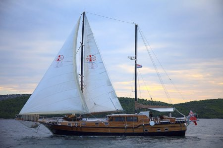 Pacha Sails